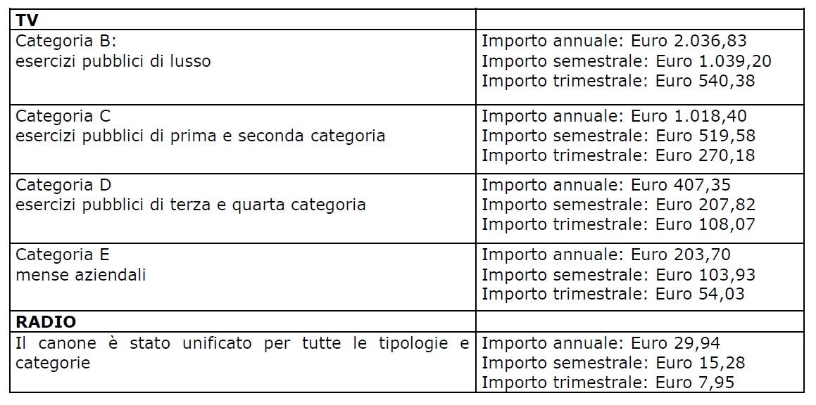 Per Tutte Le Altre Informazioni (modalità Di Pagamento, Variazioni,  Disdette, Ecc.) Si Rinvia Al Sito Della RAI ...